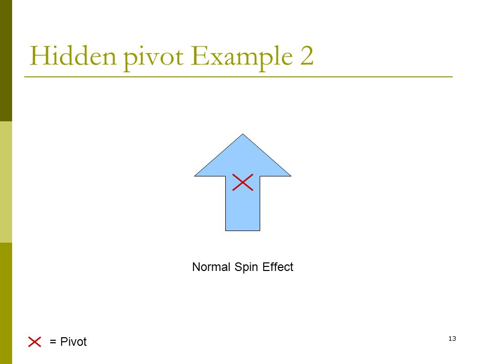 13 = Pivot Hidden pivot Example 2 Normal Spin Effect