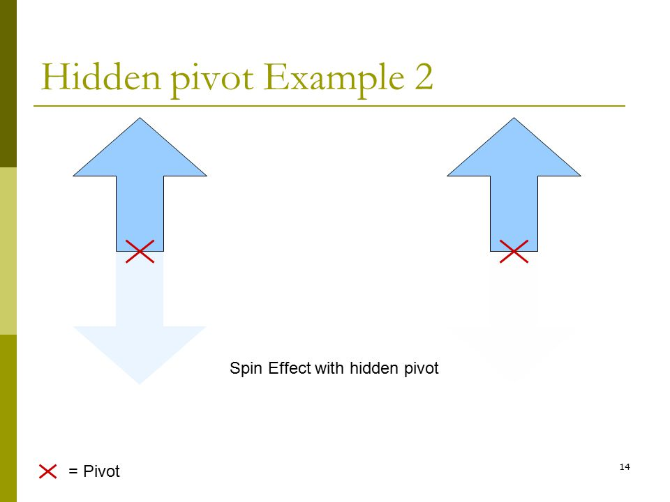 14 = Pivot Hidden pivot Example 2 Spin Effect with hidden pivot