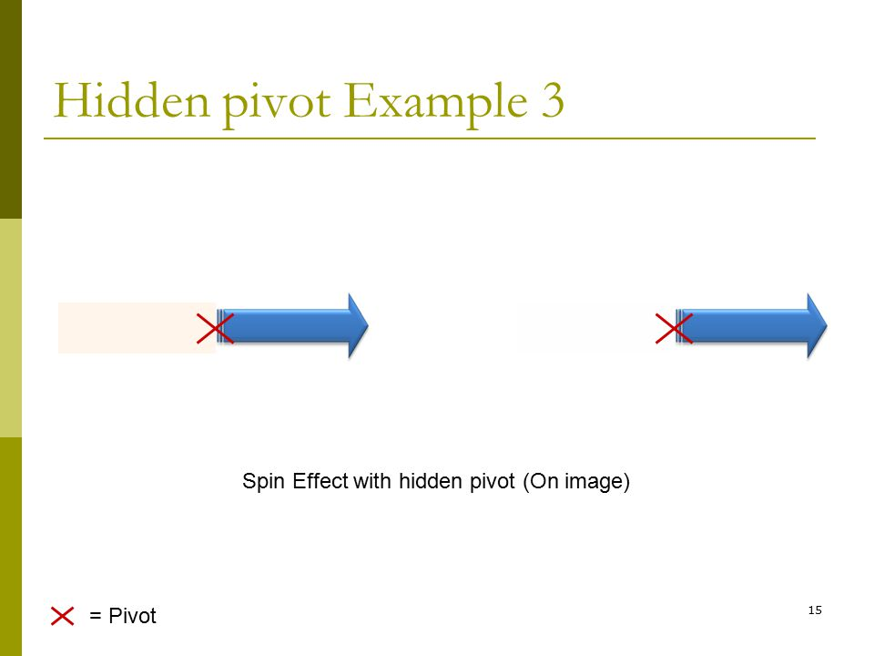 15 Hidden pivot Example 3 Spin Effect with hidden pivot (On image) = Pivot