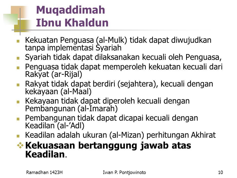 Ramadhan 1423HIwan P.