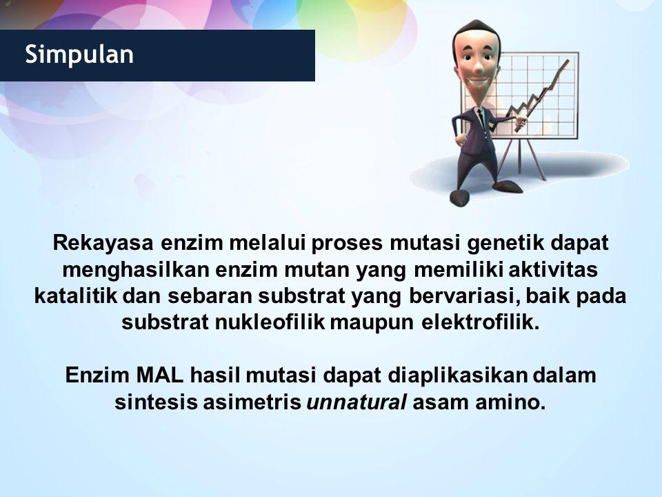 Simpulan Rekayasa enzim melalui proses mutasi genetik dapat menghasilkan enzim mutan yang memiliki aktivitas katalitik dan sebaran substrat yang bervariasi, baik pada substrat nukleofilik maupun elektrofilik.