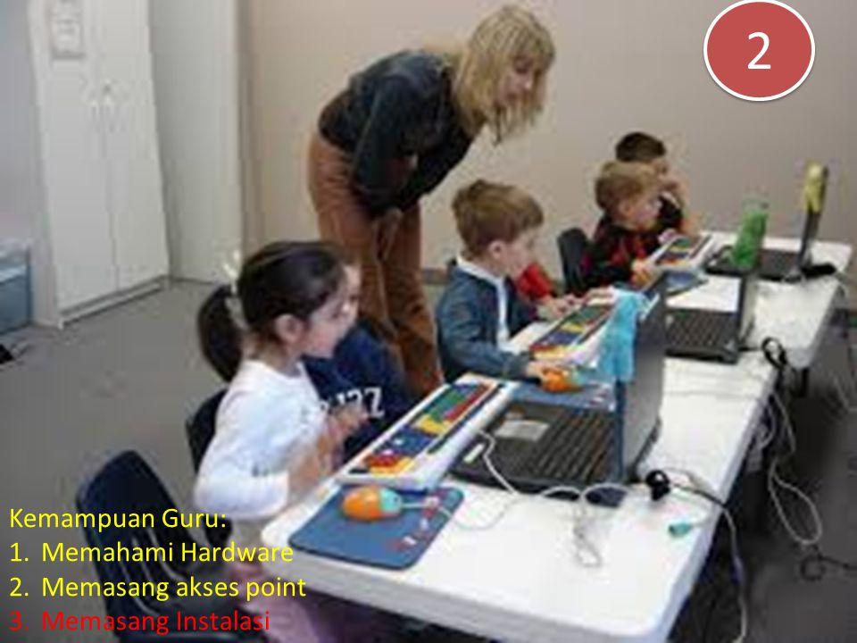 Kemampuan Guru: 1.Memahami Hardware 2.Memasang akses point 3.Memasang Instalasi 2 2