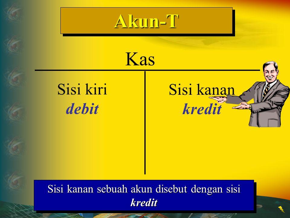 Akun-TAkun-T Sisi kiri sebuah akun disebut dengan sisi debit Kas Sisi kiri debit