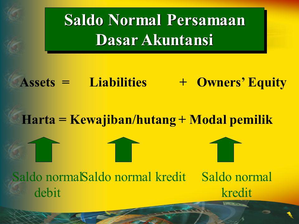 850 1,400 700 2,900 Kas 3,750 4,300 2,900 10,950 5,850 Kurangkan total kredit terhadap total debit untuk menentukan saldo normal 5,100 Pada contoh ini