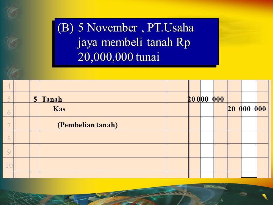 Pengaruh jurnal terhadap buku besar/ledger : Kas Nov. 1 25,000,000 Modal Saham (A)Tgl 1 November 2005, Adam memulai usaha dengan menerbitkan saham PT.