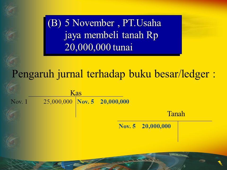 4 5 6 7 8 9 10 5Tanah20 000 000 Kas20 000 000 (Pembelian tanah) (B)5 November, PT.Usaha jaya membeli tanah Rp 20,000,000 tunai