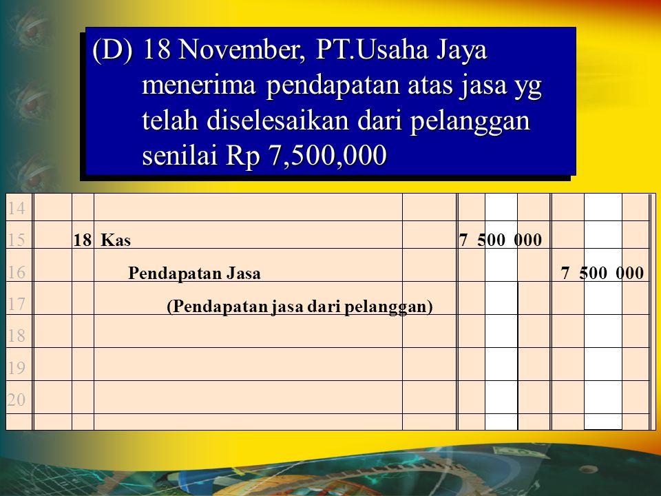Perlengkapan Nov. 10 1,350,000 Hutang Dagang Nov. 10 1,350,000 (C)10 November, PT. Usaha jaya membeli perlengkapan senilai Rp 1,350,000 secara kredit