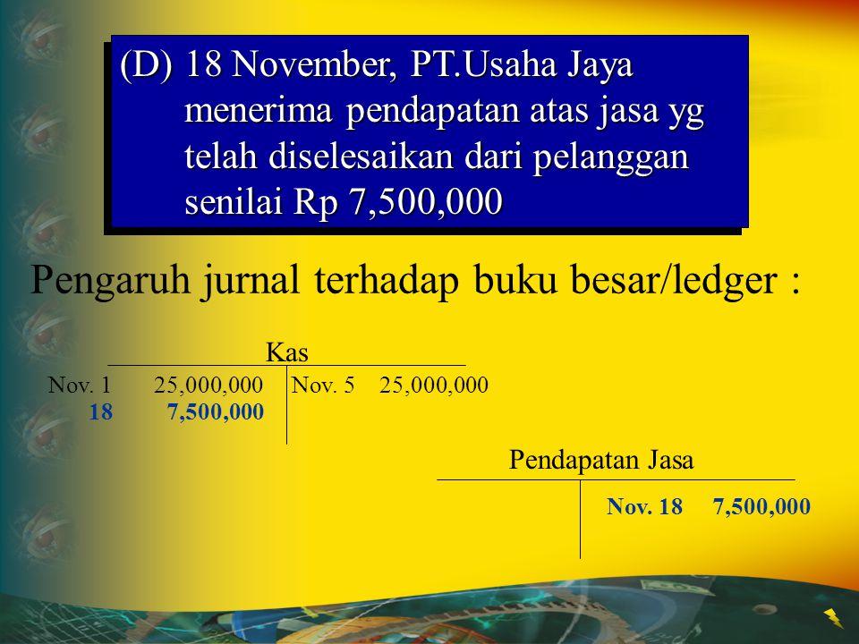 (D)18 November, PT.Usaha Jaya menerima pendapatan atas jasa yg telah diselesaikan dari pelanggan senilai Rp 7,500,000 14 15 16 17 18 19 20 18 Pendapat