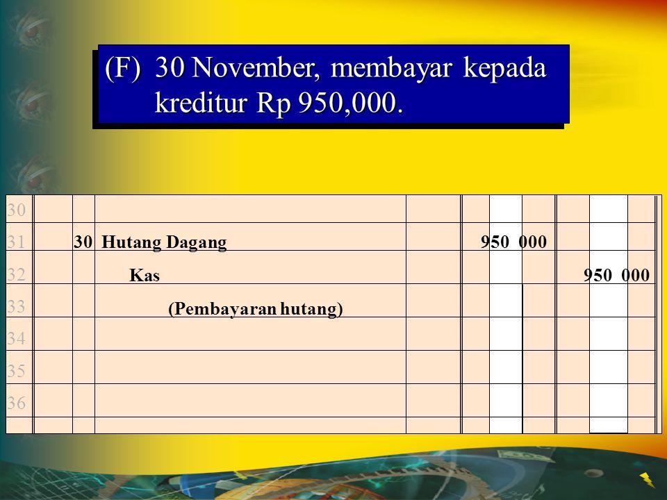 Kas Nov. 1 25,000,000 Nov. 5 25,000,000 Upah karyawan Nov. 30 2,125,000 18 7,500,000 Beban sewa kantor Nov. 30 800,000 Beban listrik-telepon Nov. 30 4