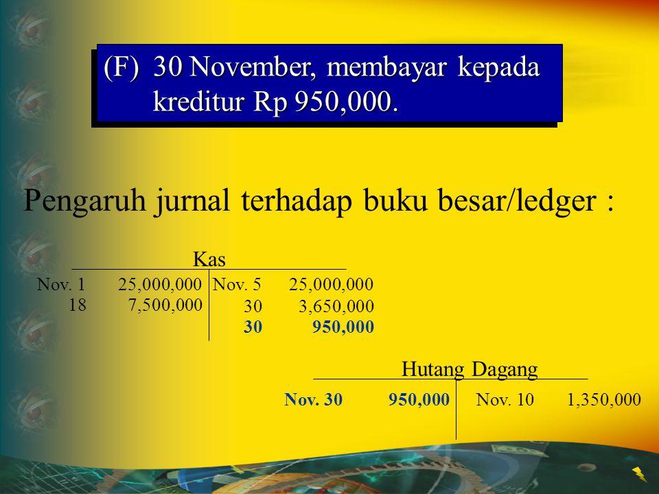 30 Hutang Dagang950 000 Kas950 000 (Pembayaran hutang) 30 31 32 33 34 35 36 (F)30 November, membayar kepada kreditur Rp 950,000.