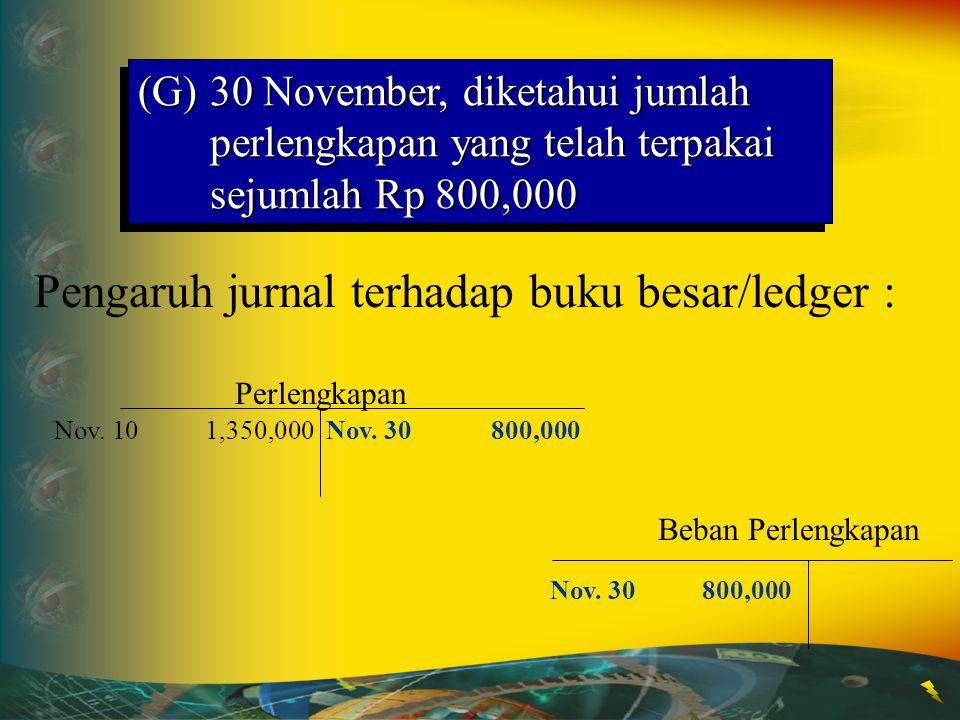 (G)30 November, diketahui jumlah perlengkapan yang telah terpakai sejumlah Rp 800,000 30 Beban perlengkapan800 000 Perlengkapan800 000 (Pemakaian perl