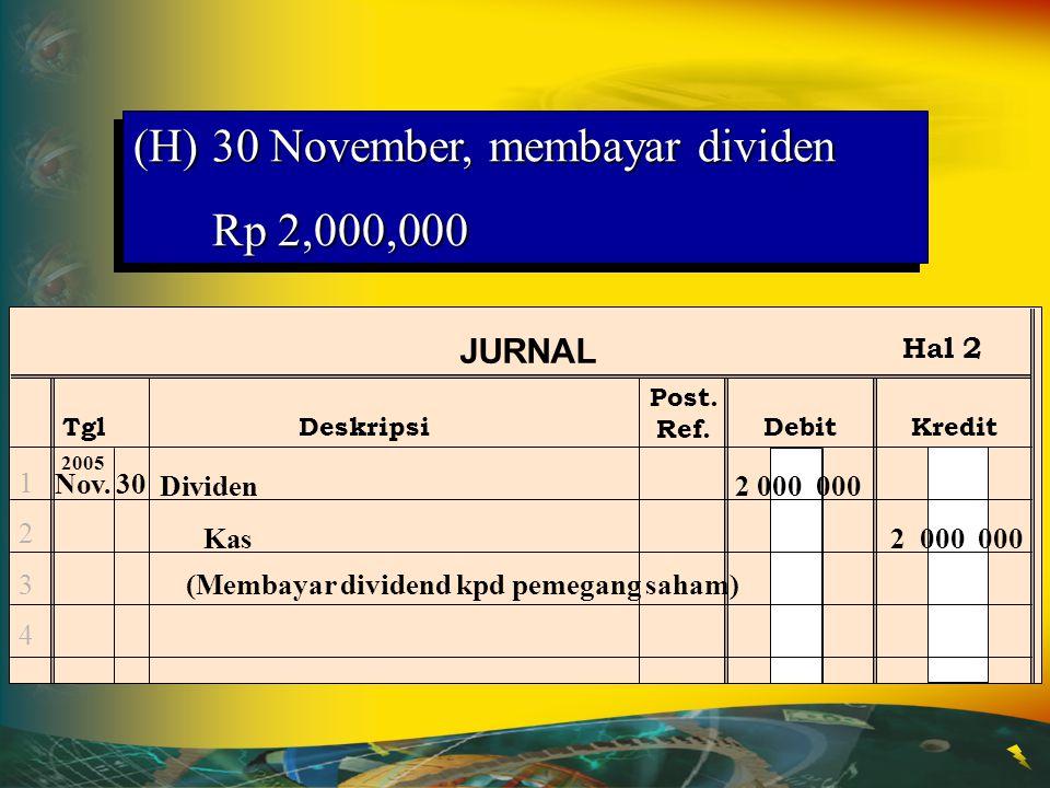 Perlengkapan Nov. 10 1,350,000 Beban Perlengkapan Nov. 30 800,000 (G)30 November, diketahui jumlah perlengkapan yang telah terpakai sejumlah Rp 800,00