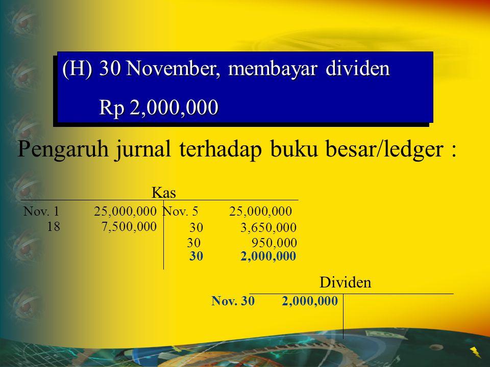 Post. Ref. JURNAL TglDeskripsiDebitKredit Hal 2 12341234 Nov.30 2005 Dividen2 000 000 Kas2 000 000 (Membayar dividend kpd pemegang saham) (H)30 Novemb