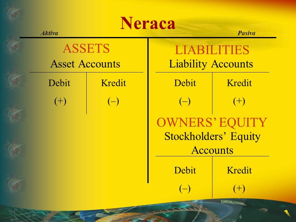 Debit Kredit Assets/Harta………….Kenaikan (+)Penurunan (-) Liability/Kewajiban…Penurunan(-)Kenaikan (+) Owner's equity/ Modal…………….Penurunan (-)Kenaikan