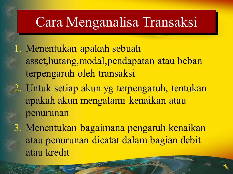 Arus Transaksi Bisnis 1 Transaksi disepakati 2 Transaction terjadi 4 Dicatat dalam Jurnal 5 Jurnal diposting ke buku besar/ ledger