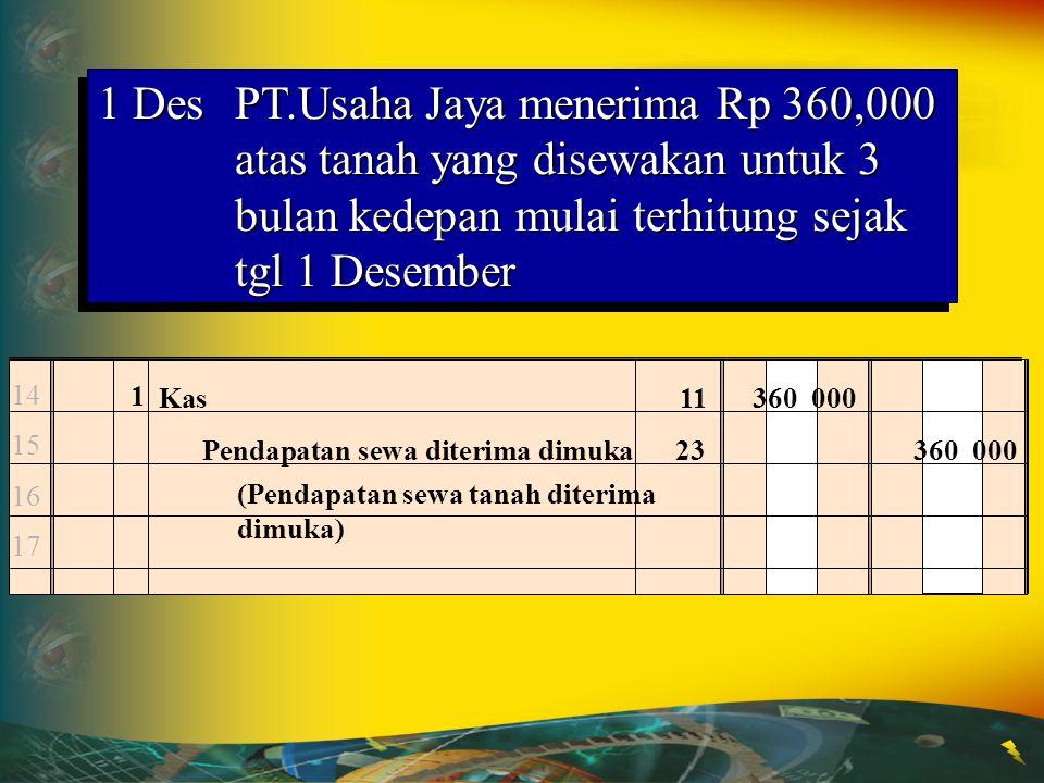 14 15 16 17 1 Biaya sewa kantor52800 000 Kas11800 000 (Biaya sewa kantor bulan Desember) 1 DesPT.Usaha Jaya membayar biaya sewa kantor bulan Desember