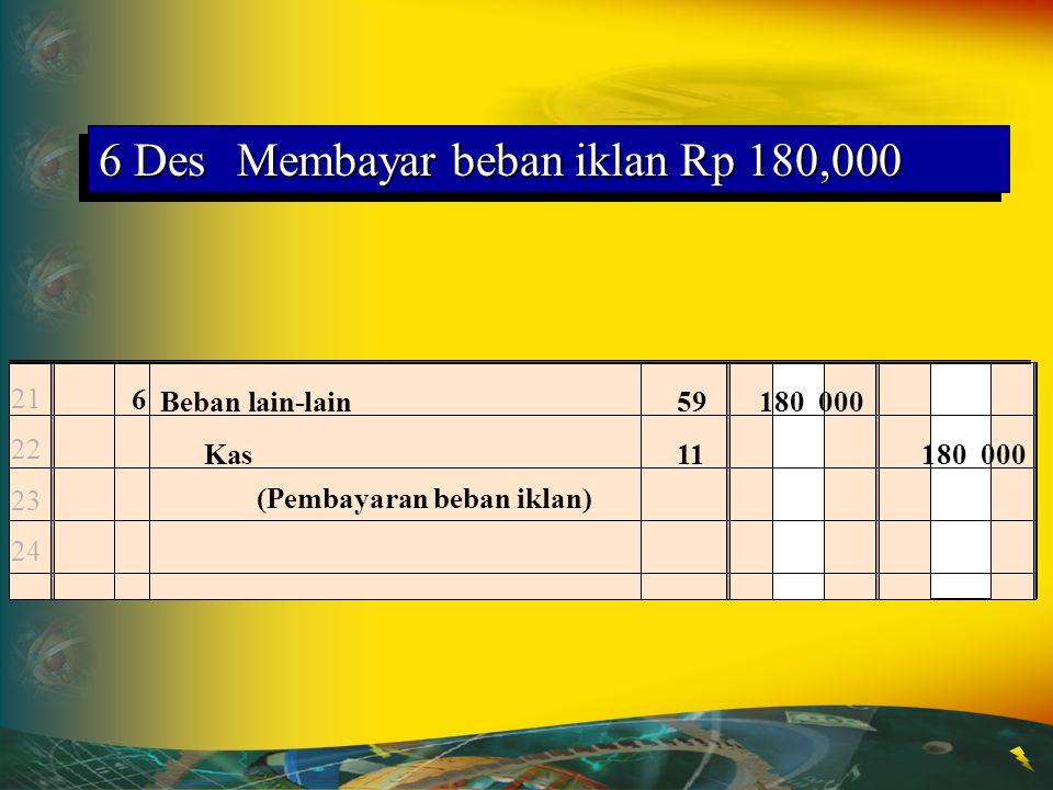 4 DesMembeli peralatan kantor secara kredit dari CV.Ridho Rp 1,800,000 18 19 20 21 4 Peralatan kantor181 800 000 Hutang Dagang211 800 000 (Pembelian p