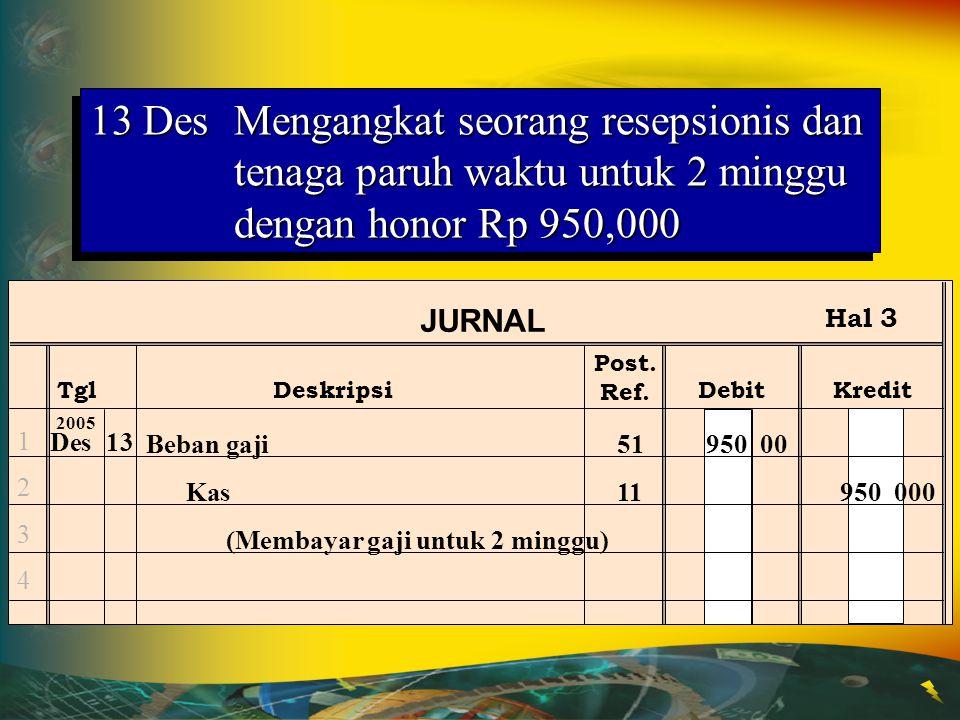 11 DesMembayar hutang dagang Rp 400,000 24 25 26 27 11 Hutang dagang21400 000 Kas11400 000 (Pelunasan hutang)