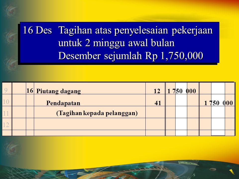 16 DeMenerima Rp 3,100,000 atas penyelesaian pekerjaan selama 2 minggu awal bulan Desember. 56785678 16 Kas113 100 000 Pendapatan413 100 000 (Penerima