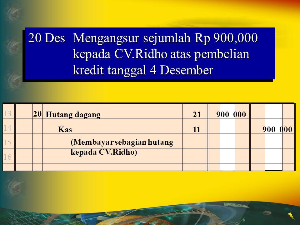 16 DesTagihan atas penyelesaian pekerjaan untuk 2 minggu awal bulan Desember sejumlah Rp 1,750,000 9 10 11 12 16 Piutang dagang121 750 000 Pendapatan4