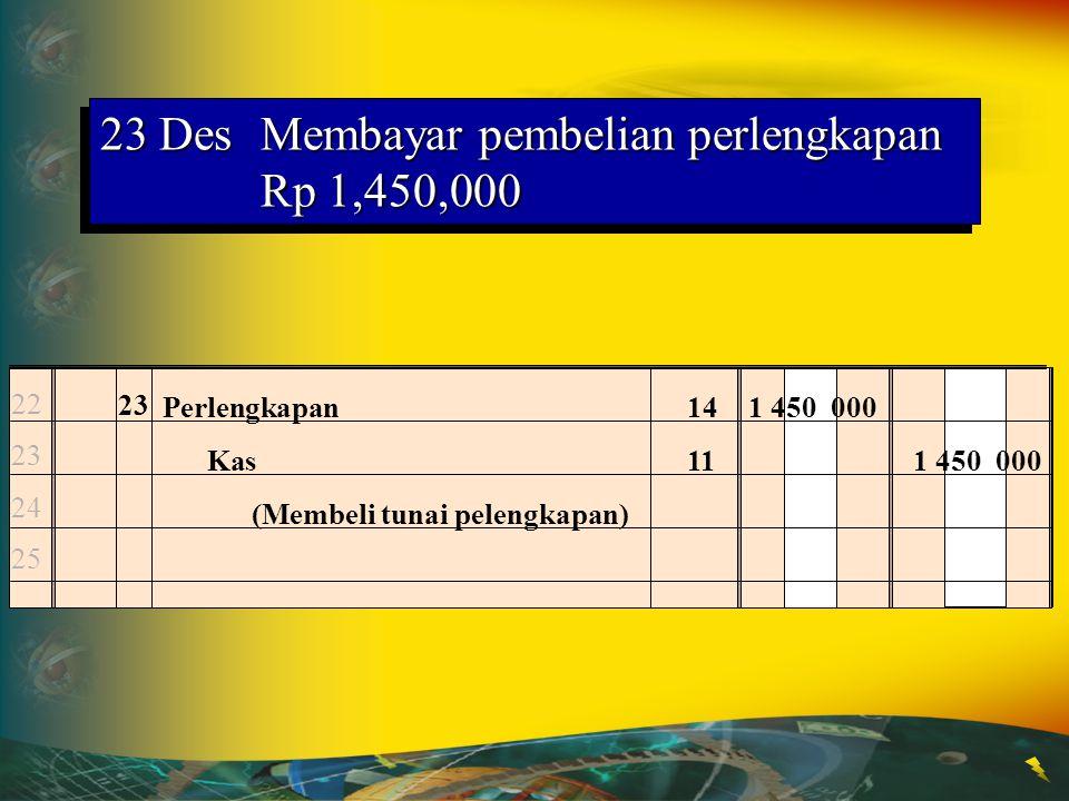 21 DesMenerima realisasi pembayaran tagihan pelanggan sejumlah Rp 650,000 18 19 20 21 Kas11650 000 Piutang dagang12650 000 (Menerima pembayaran dari p