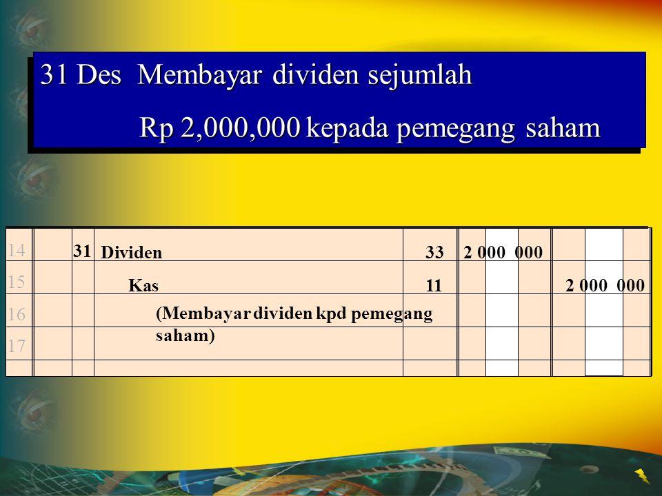 9 10 11 12 31 Piutang Dagang121 120 000 Pendapatan411 120 000 31 DesMenerima pelunasan tagihan dari pelanggan Rp 1,120,000 (Penerimaan dari pelanggan)