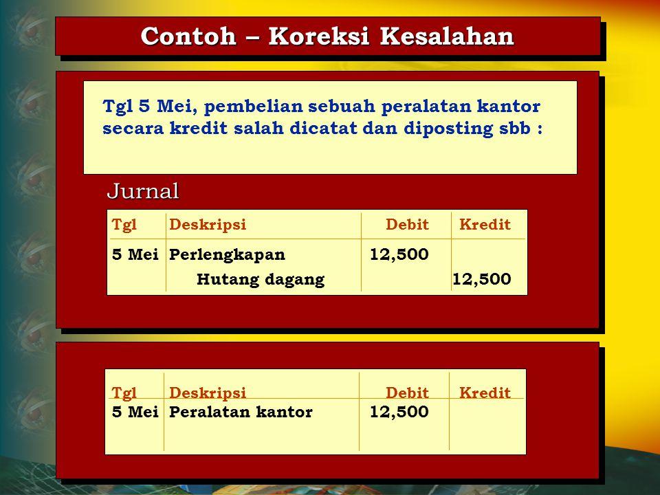 Bagaimana jurnal koreksinya ? Bagaimana jurnal koreksinya ? Jurnal Contoh – Koreksi Kesalahan Tgl 5 Mei, pembelian sebuah peralatan kantor secara kred