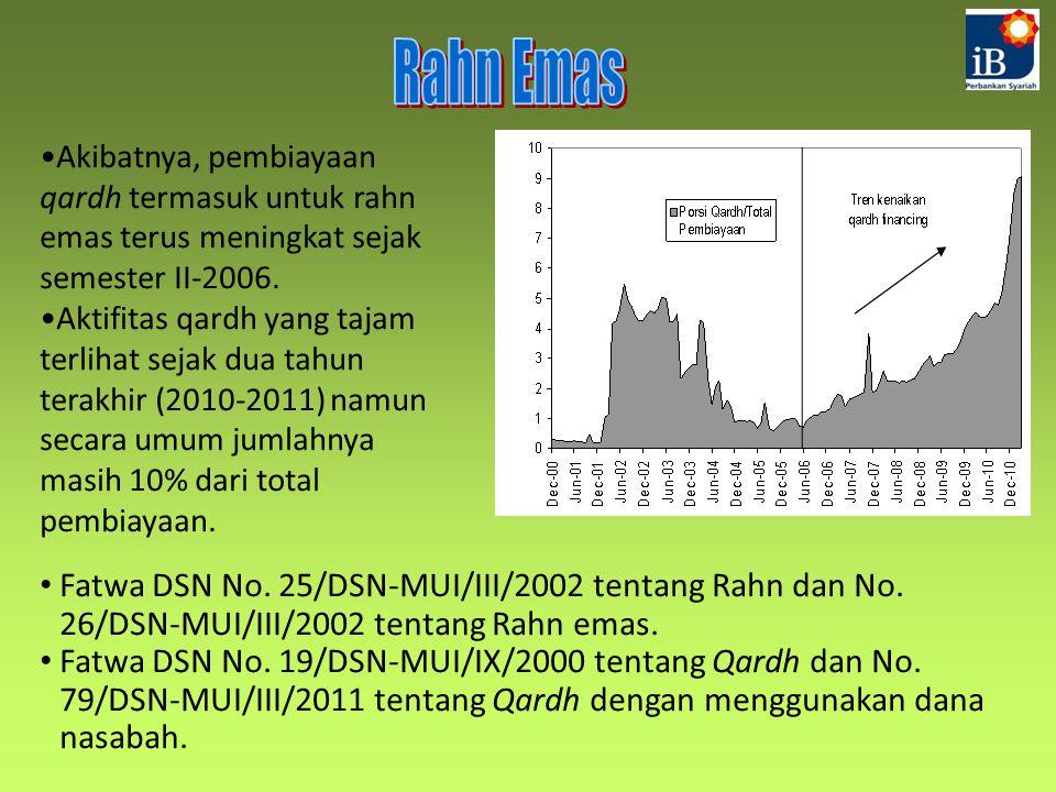 Fatwa DSN No. 25/DSN-MUI/III/2002 tentang Rahn dan No. 26/DSN-MUI/III/2002 tentang Rahn emas. Fatwa DSN No. 19/DSN-MUI/IX/2000 tentang Qardh dan No. 7