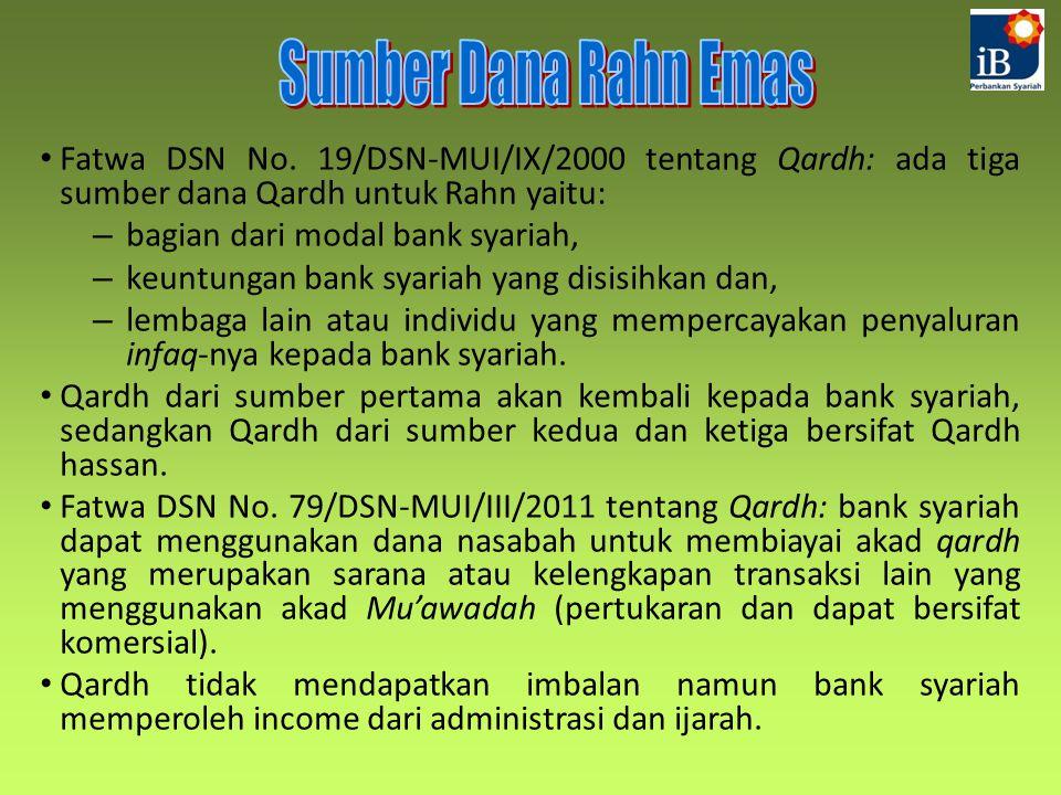 Fatwa DSN No. 19/DSN-MUI/IX/2000 tentang Qardh: ada tiga sumber dana Qardh untuk Rahn yaitu: – bagian dari modal bank syariah, – keuntungan bank syari