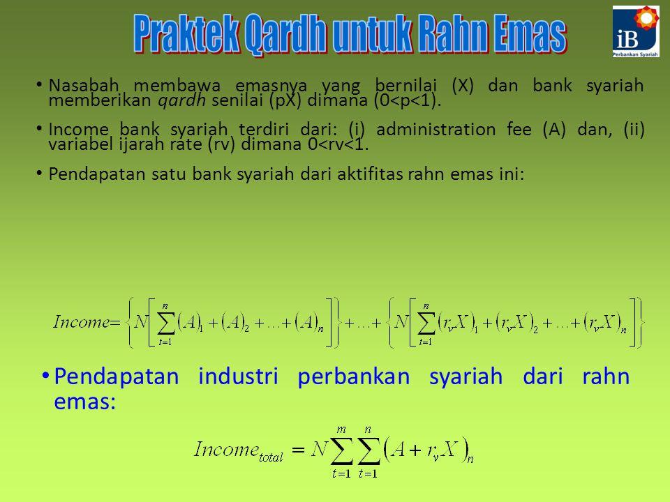 Nasabah membawa emasnya yang bernilai (X) dan bank syariah memberikan qardh senilai (pX) dimana (0<p<1). Income bank syariah terdiri dari: (i) adminis