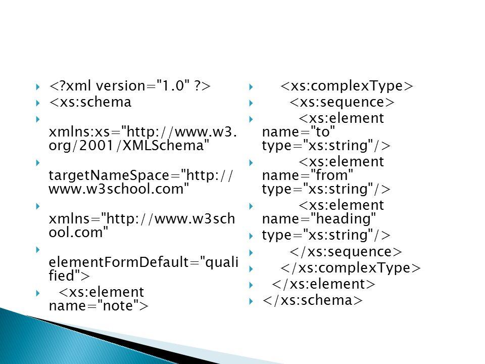  <xs:schema  xmlns:xs= http://www.w3.
