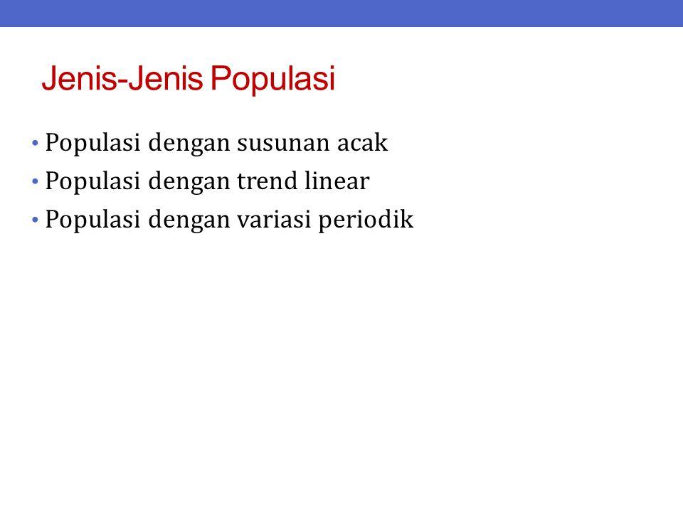 Jenis-Jenis Populasi Populasi dengan susunan acak Populasi dengan trend linear Populasi dengan variasi periodik