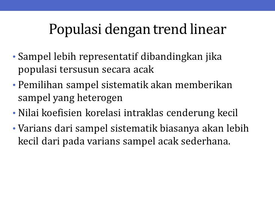 Populasi dengan trend linear Sampel lebih representatif dibandingkan jika populasi tersusun secara acak Pemilihan sampel sistematik akan memberikan sa