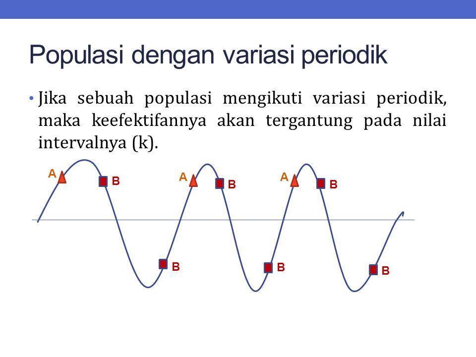 Populasi dengan variasi periodik Jika sebuah populasi mengikuti variasi periodik, maka keefektifannya akan tergantung pada nilai intervalnya (k). A AA