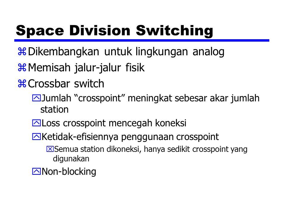 Space Division Switching zDikembangkan untuk lingkungan analog zMemisah jalur-jalur fisik zCrossbar switch yJumlah crosspoint meningkat sebesar akar jumlah station yLoss crosspoint mencegah koneksi yKetidak-efisiennya penggunaan crosspoint xSemua station dikoneksi, hanya sedikit crosspoint yang digunakan yNon-blocking