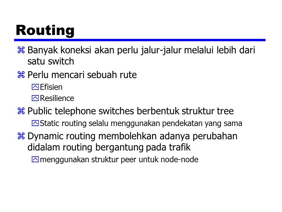 Routing zBanyak koneksi akan perlu jalur-jalur melalui lebih dari satu switch zPerlu mencari sebuah rute yEfisien yResilience zPublic telephone switch