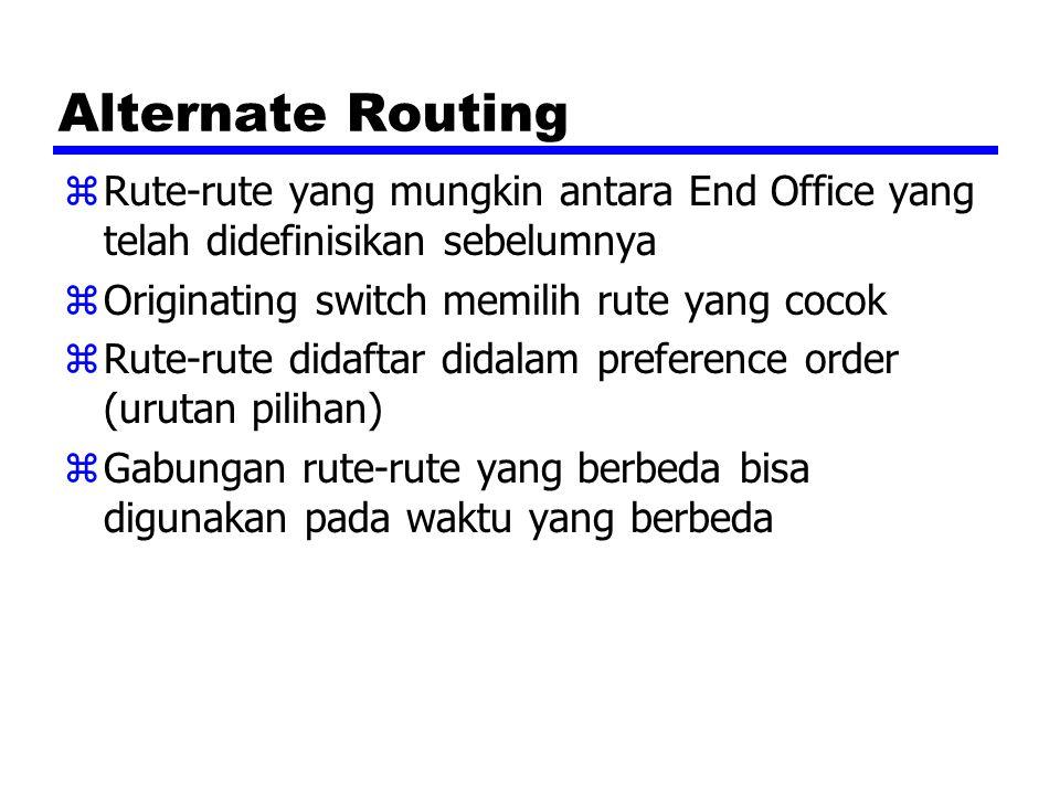Alternate Routing zRute-rute yang mungkin antara End Office yang telah didefinisikan sebelumnya zOriginating switch memilih rute yang cocok zRute-rute didaftar didalam preference order (urutan pilihan) zGabungan rute-rute yang berbeda bisa digunakan pada waktu yang berbeda