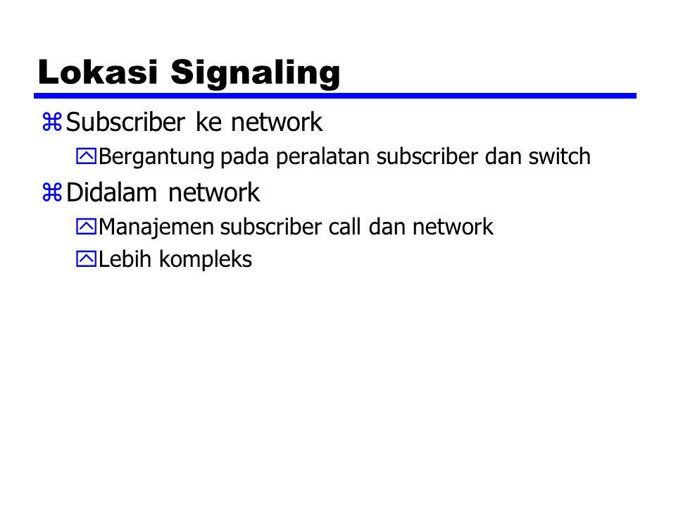 Lokasi Signaling zSubscriber ke network yBergantung pada peralatan subscriber dan switch zDidalam network yManajemen subscriber call dan network yLebih kompleks