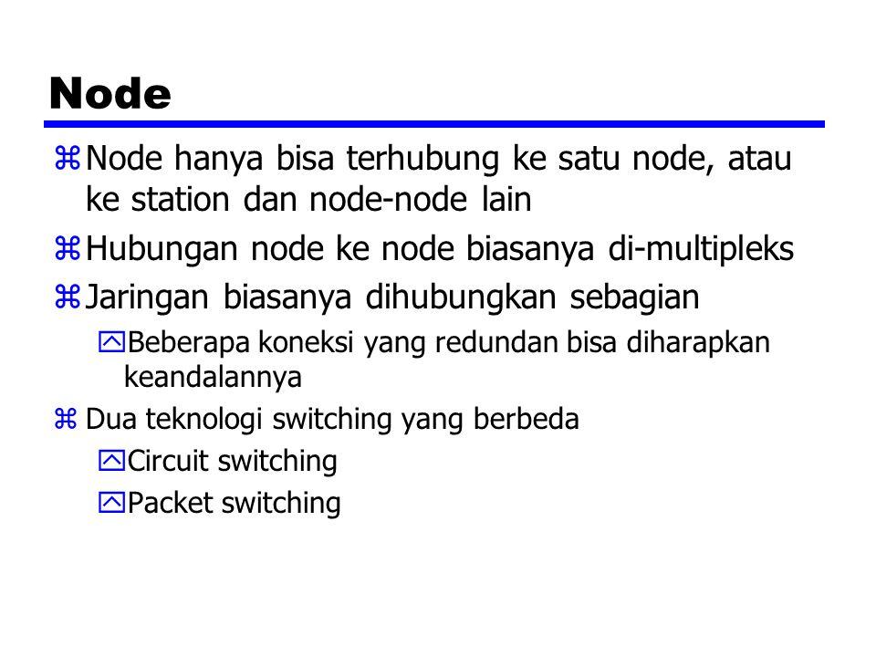 Node zNode hanya bisa terhubung ke satu node, atau ke station dan node-node lain zHubungan node ke node biasanya di-multipleks zJaringan biasanya dihubungkan sebagian yBeberapa koneksi yang redundan bisa diharapkan keandalannya zDua teknologi switching yang berbeda yCircuit switching yPacket switching