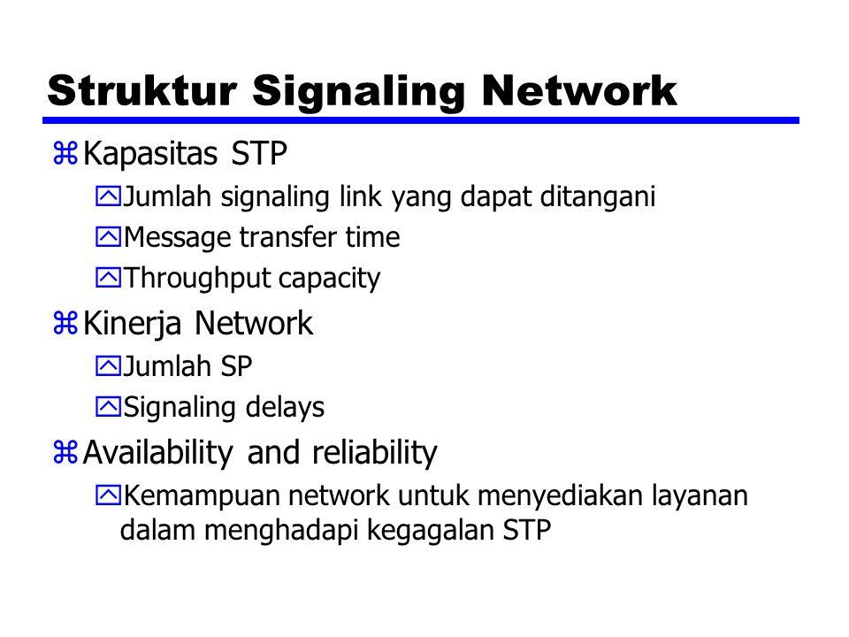 Struktur Signaling Network zKapasitas STP yJumlah signaling link yang dapat ditangani yMessage transfer time yThroughput capacity zKinerja Network yJumlah SP ySignaling delays zAvailability and reliability yKemampuan network untuk menyediakan layanan dalam menghadapi kegagalan STP