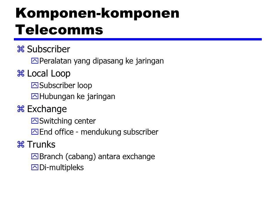 Komponen-komponen Telecomms zSubscriber yPeralatan yang dipasang ke jaringan zLocal Loop ySubscriber loop yHubungan ke jaringan zExchange ySwitching center yEnd office - mendukung subscriber zTrunks yBranch (cabang) antara exchange yDi-multipleks