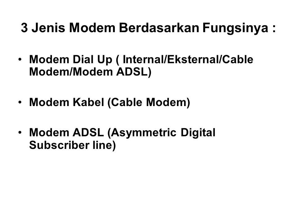 3 Jenis Modem Berdasarkan Fungsinya : Modem Dial Up ( Internal/Eksternal/Cable Modem/Modem ADSL) Modem Kabel (Cable Modem) Modem ADSL (Asymmetric Digi