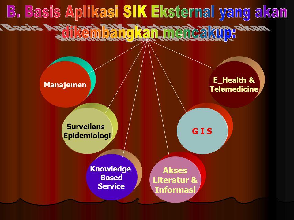 Manajemen Surveilans Epidemiologi Knowledge Based Service E_Health & Telemedicine G I S Akses Literatur & Informasi
