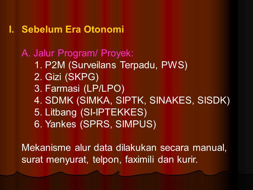 I.Sebelum Era Otonomi A. Jalur Program/ Proyek: 1. P2M (Surveilans Terpadu, PWS) 2. Gizi (SKPG) 3. Farmasi (LP/LPO) 4. SDMK (SIMKA, SIPTK, SINAKES, SI