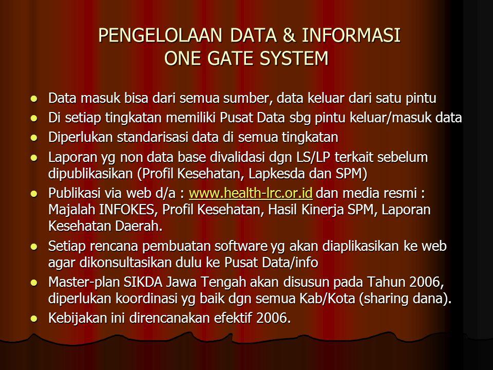 PENGELOLAAN DATA & INFORMASI ONE GATE SYSTEM PENGELOLAAN DATA & INFORMASI ONE GATE SYSTEM Data masuk bisa dari semua sumber, data keluar dari satu pin