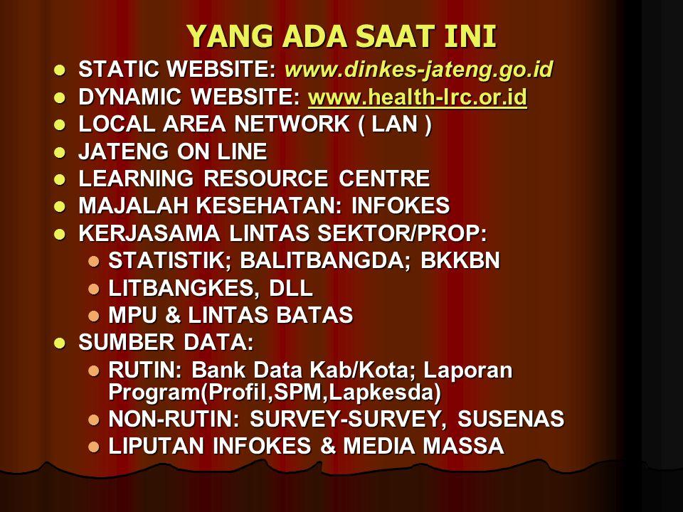 YANG ADA SAAT INI STATIC WEBSITE: www.dinkes-jateng.go.id STATIC WEBSITE: www.dinkes-jateng.go.id DYNAMIC WEBSITE: www.health-lrc.or.id DYNAMIC WEBSIT