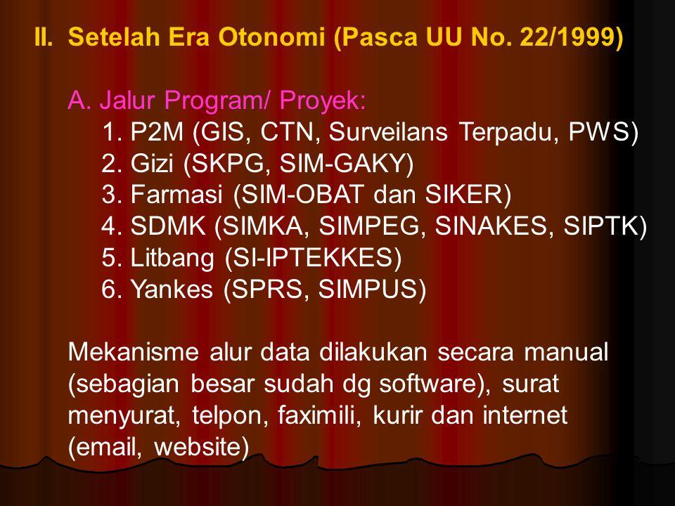 II.Setelah Era Otonomi (Pasca UU No. 22/1999) A. Jalur Program/ Proyek: 1. P2M (GIS, CTN, Surveilans Terpadu, PWS) 2. Gizi (SKPG, SIM-GAKY) 3. Farmasi