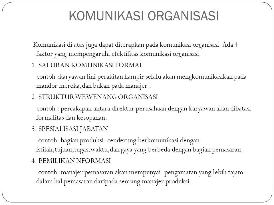 KOMUNIKASI ORGANISASI Komunikasi di atas juga dapat diterapkan pada komunikasi organisasi. Ada 4 faktor yang mempengaruhi efektifitas komunikasi organ