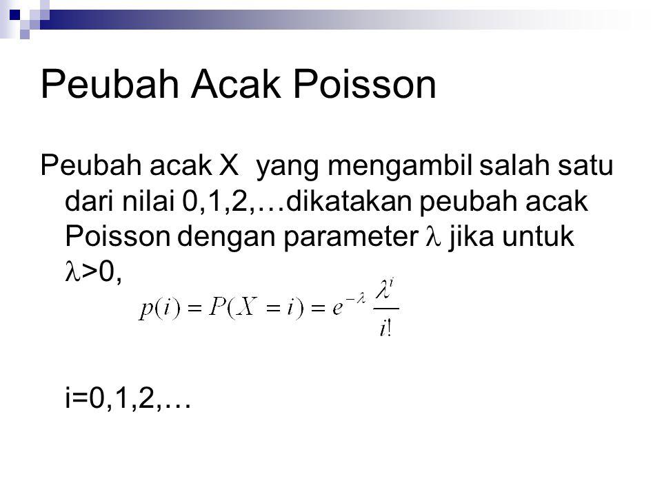 Peubah Acak Poisson Peubah acak X yang mengambil salah satu dari nilai 0,1,2,…dikatakan peubah acak Poisson dengan parameter jika untuk >0, i=0,1,2,…