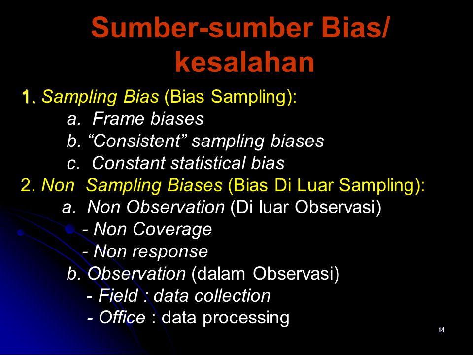 "14 Sumber-sumber Bias/ kesalahan 1. 1. Sampling Bias (Bias Sampling): a. Frame biases b. ""Consistent"" sampling biases c. Constant statistical bias 2."